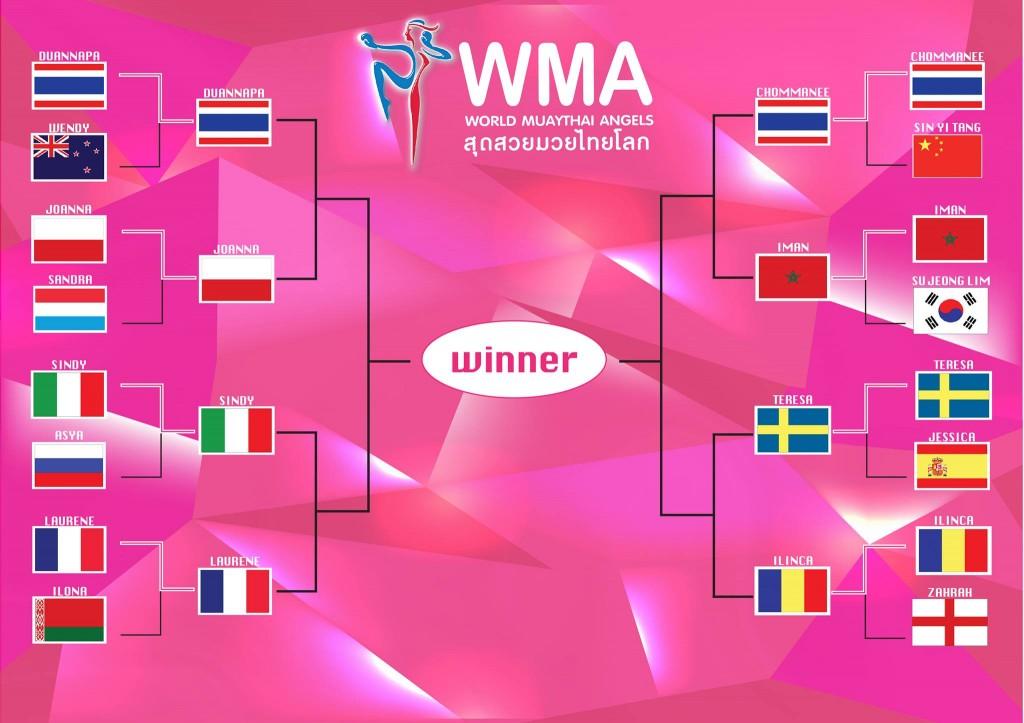 World Muay Thai Angels - results