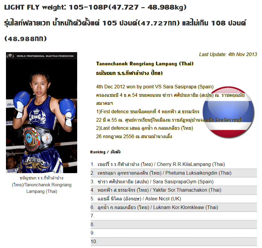 WMPF - World Champion Tanonchanok
