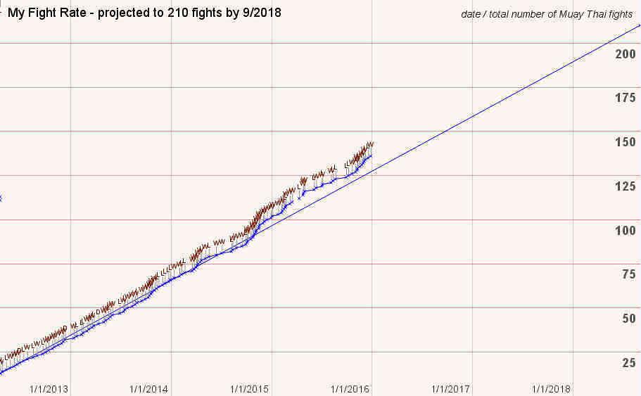 Sylvie von Duuglas-Ittu - fight rate-w1400
