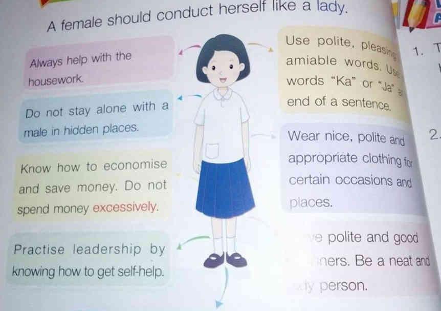 Female Ideals in Thailand - Feminism