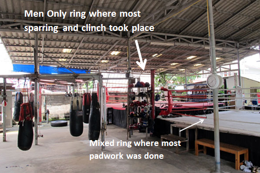 Men Only Ring - Lanna Muay Thai