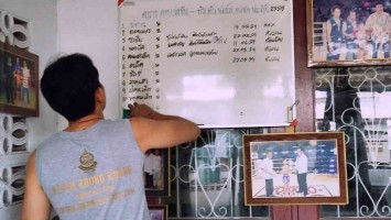 The Fight Board - Muay Thai, Gender and Thailand