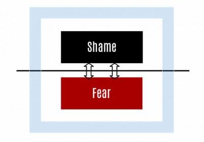 Shame-Fear-Module-400x279.jpg